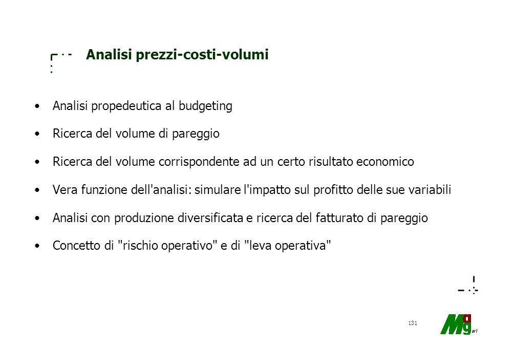Analisi prezzi-costi-volumi
