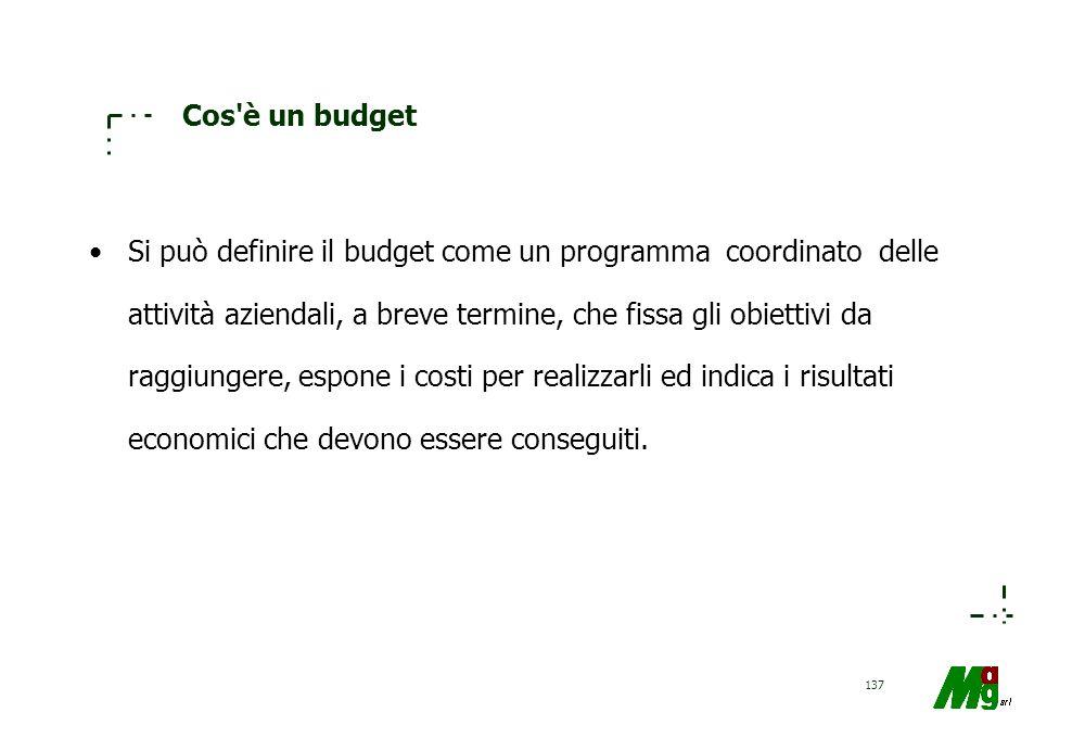 Cos è un budget