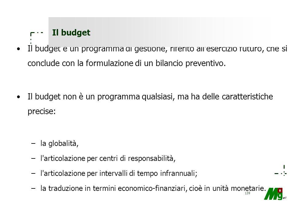 Il budget Il budget è un programma di gestione, riferito all esercizio futuro, che si conclude con la formulazione di un bilancio preventivo.