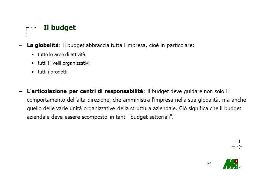 Il budget La globalità: il budget abbraccia tutta l impresa, cioè in particolare: tutte le aree di attività.