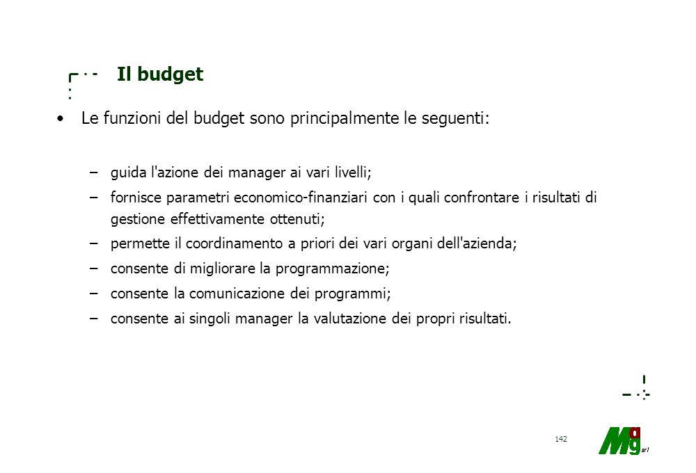 Il budget Le funzioni del budget sono principalmente le seguenti:
