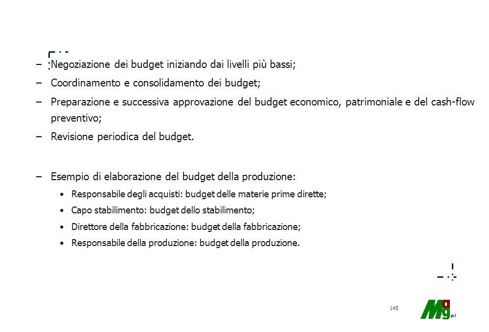 Negoziazione dei budget iniziando dai livelli più bassi;