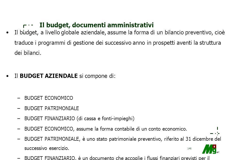 Il budget, documenti amministrativi