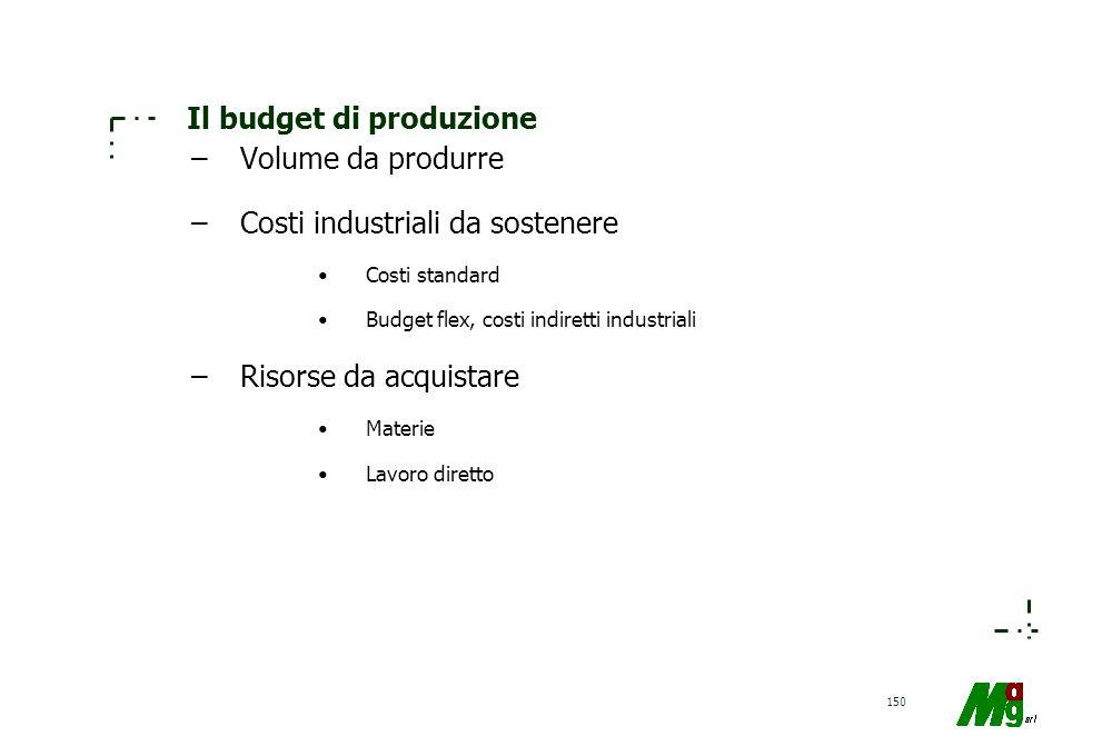 Il budget di produzione