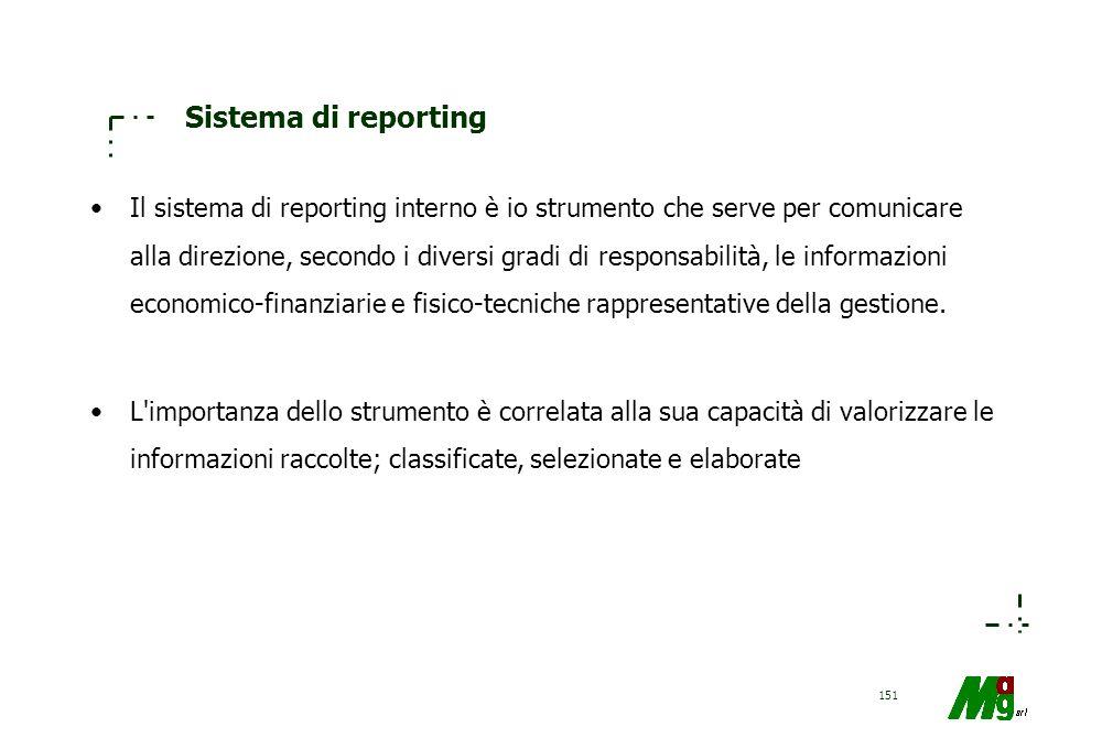 Sistema di reporting
