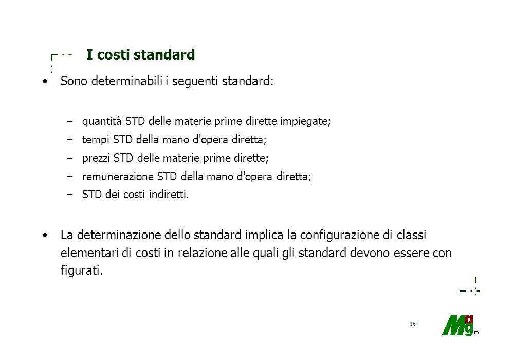 I costi standard Sono determinabili i seguenti standard: