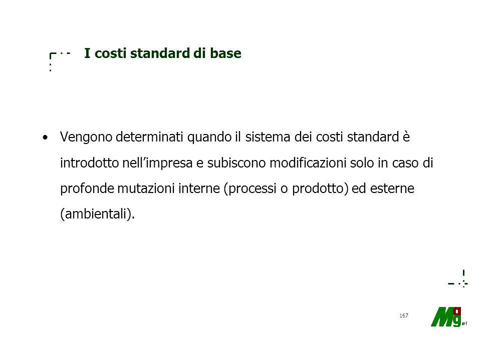 I costi standard di base