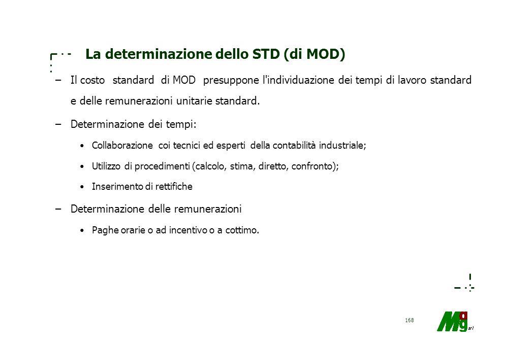 La determinazione dello STD (di MOD)