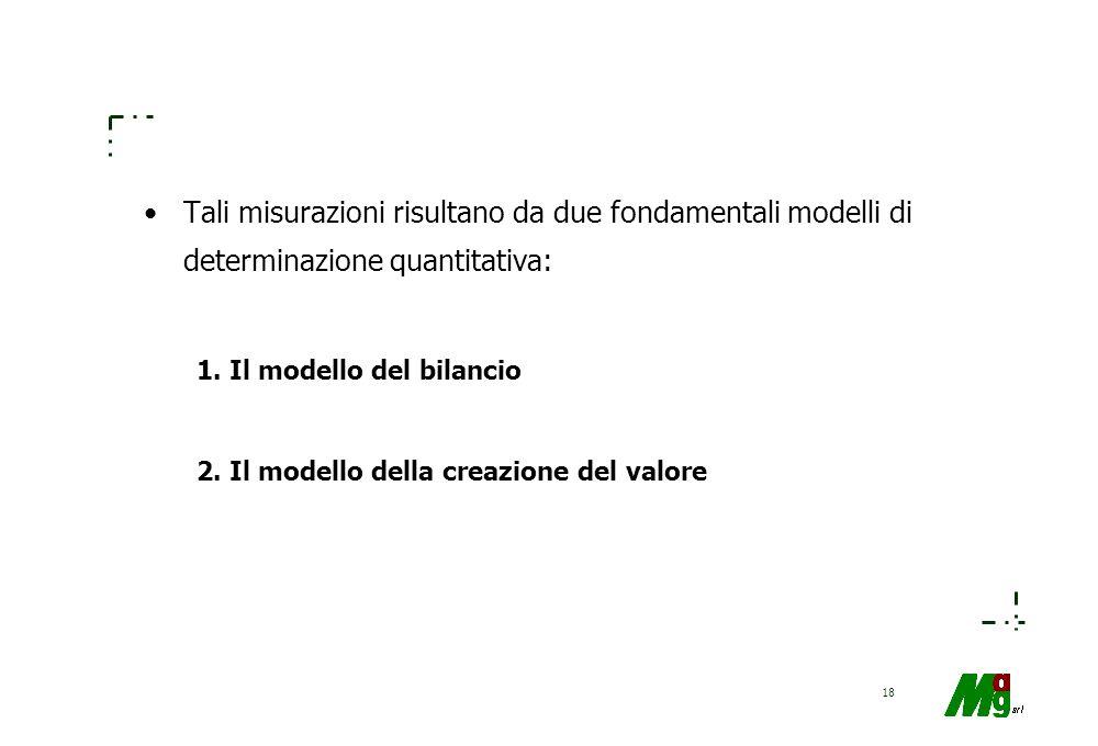 Tali misurazioni risultano da due fondamentali modelli di determinazione quantitativa: