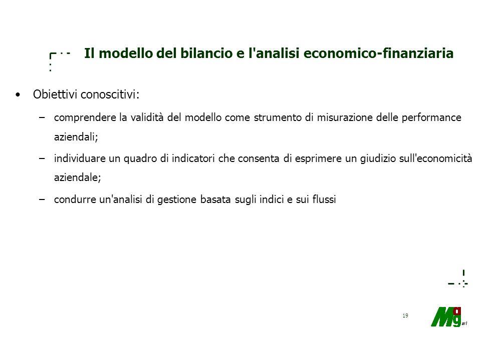Il modello del bilancio e l analisi economico-finanziaria