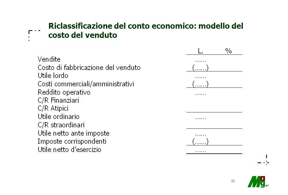 Riclassificazione del conto economico: modello del costo del venduto