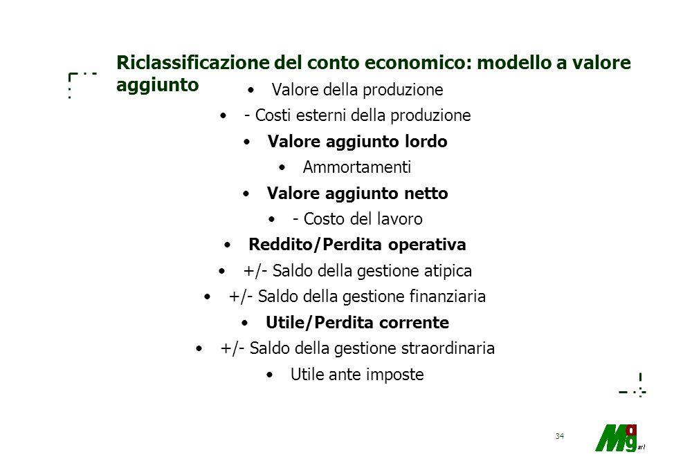 Riclassificazione del conto economico: modello a valore aggiunto