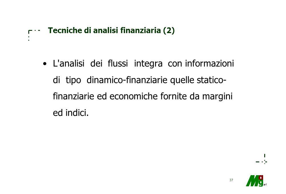 Tecniche di analisi finanziaria (2)