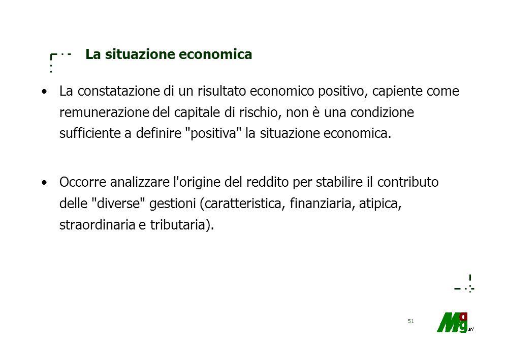La situazione economica