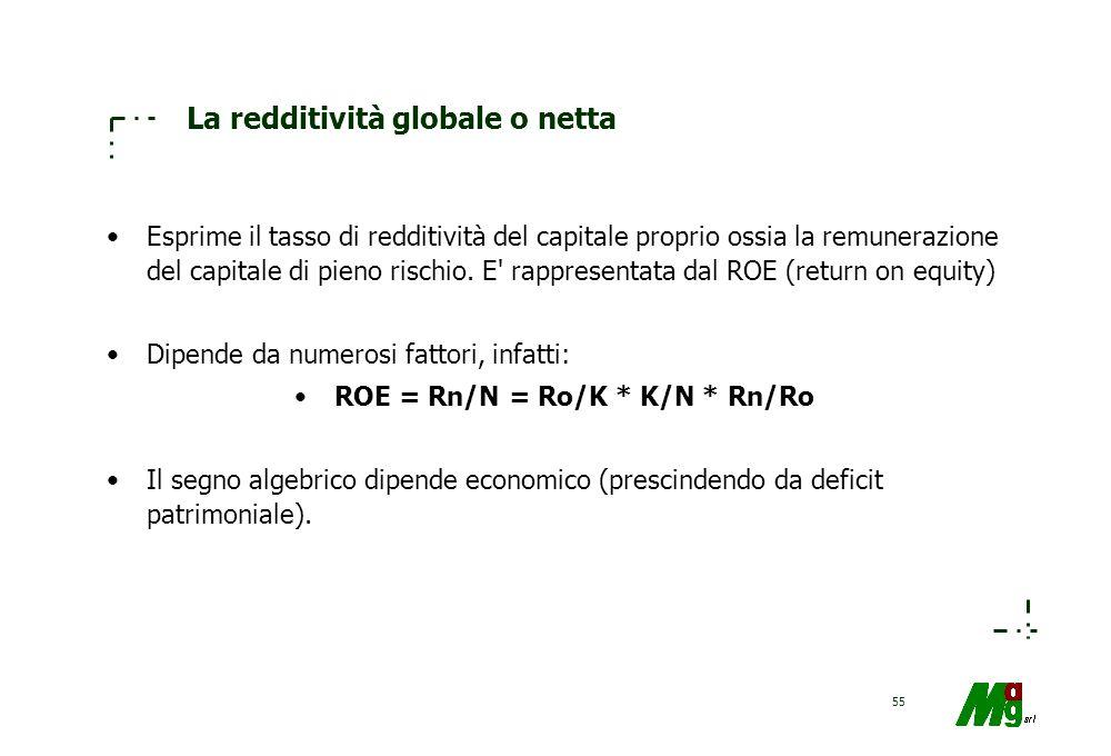 La redditività globale o netta