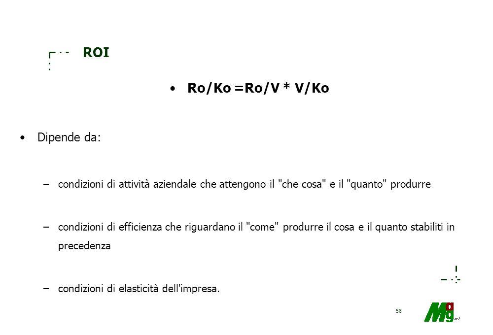 ROI Ro/Ko =Ro/V * V/Ko Dipende da: