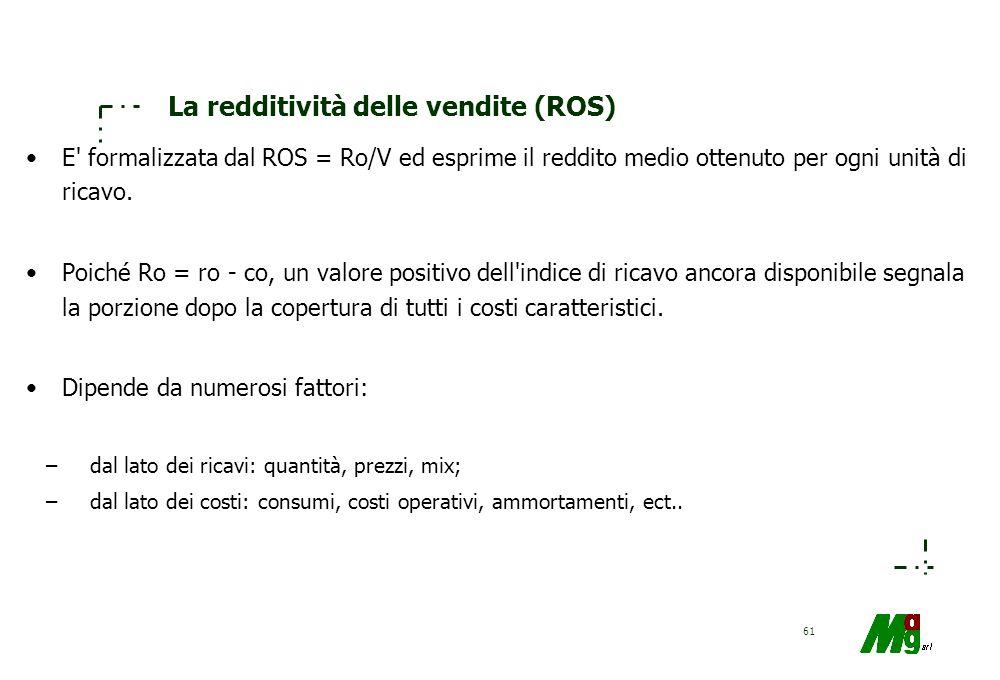 La redditività delle vendite (ROS)