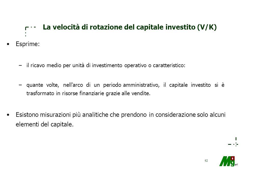 La velocità di rotazione del capitale investito (V/K)