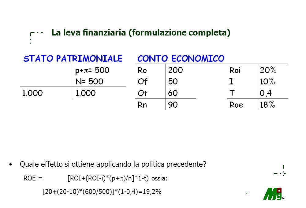 La leva finanziaria (formulazione completa)