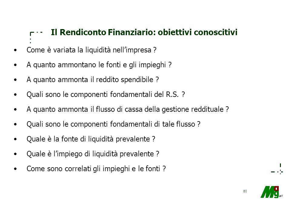Il Rendiconto Finanziario: obiettivi conoscitivi