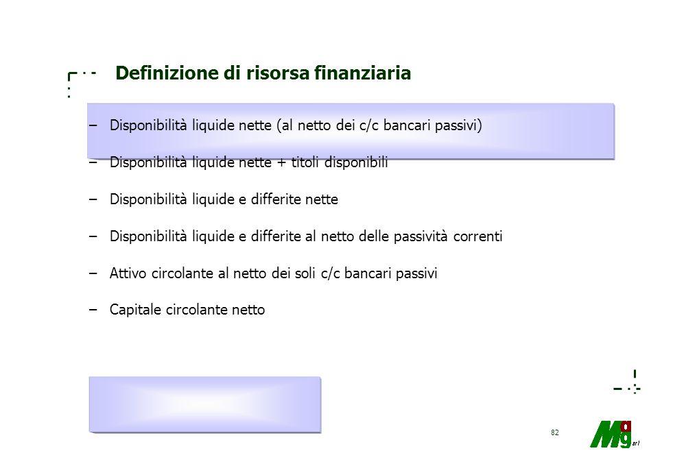 Definizione di risorsa finanziaria