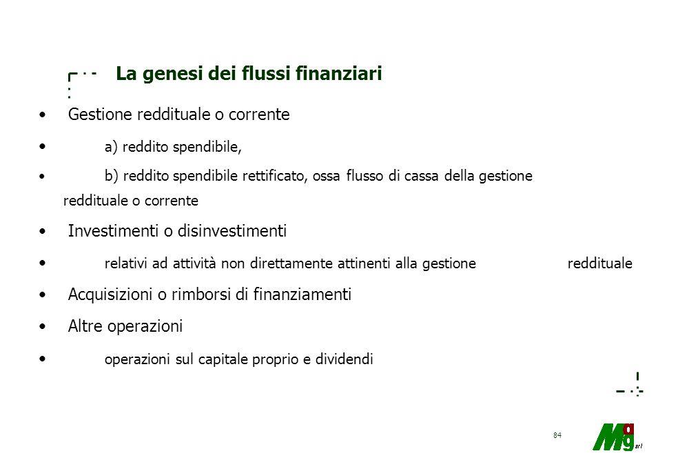 La genesi dei flussi finanziari