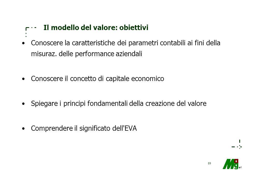 Il modello del valore: obiettivi