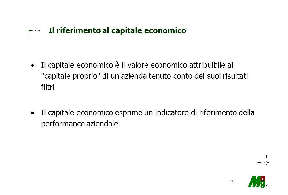 Il riferimento al capitale economico