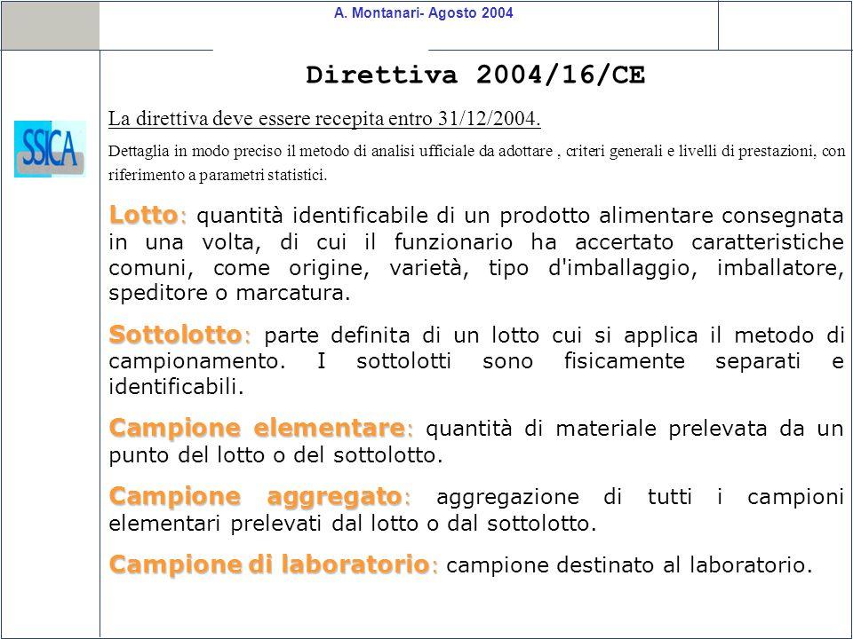 Direttiva 2004/16/CE La direttiva deve essere recepita entro 31/12/2004.