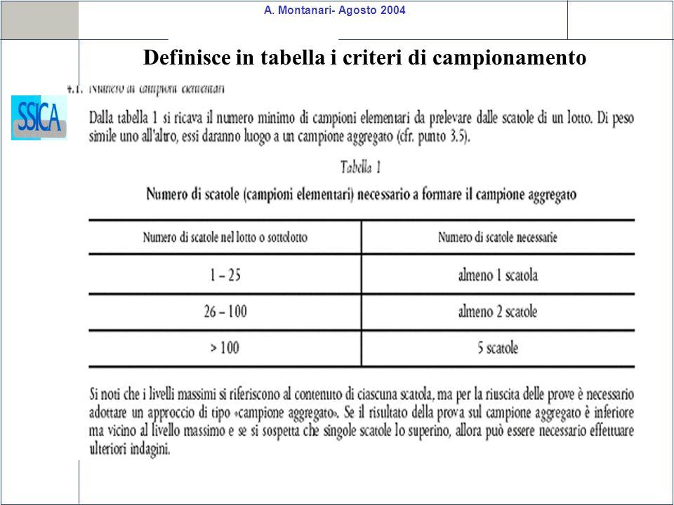 Definisce in tabella i criteri di campionamento