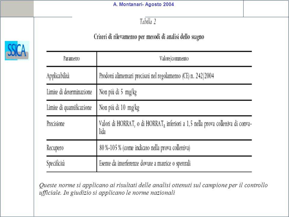 Queste norme si applicano ai risultati delle analisi ottenuti sul campione per il controllo ufficiale.
