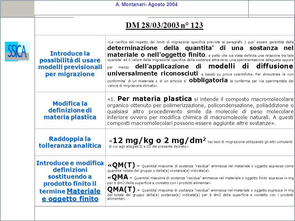 DM 28/03/2003 n° 123 Introduce la possibilità di usare modelli previsionali per migrazione.