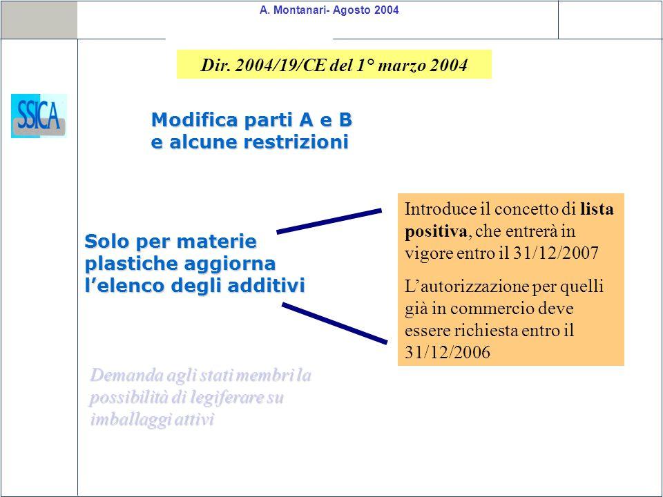 Dir. 2004/19/CE del 1° marzo 2004 Modifica parti A e B e alcune restrizioni.