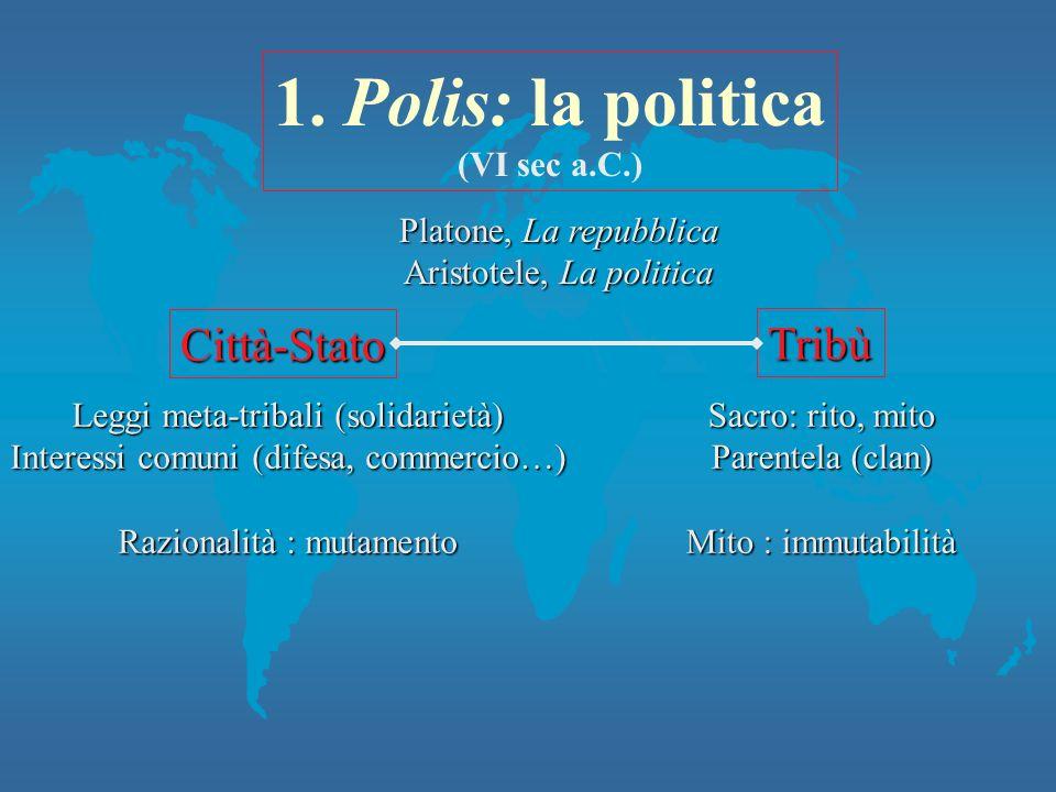 1. Polis: la politica Città-Stato Tribù (VI sec a.C.)