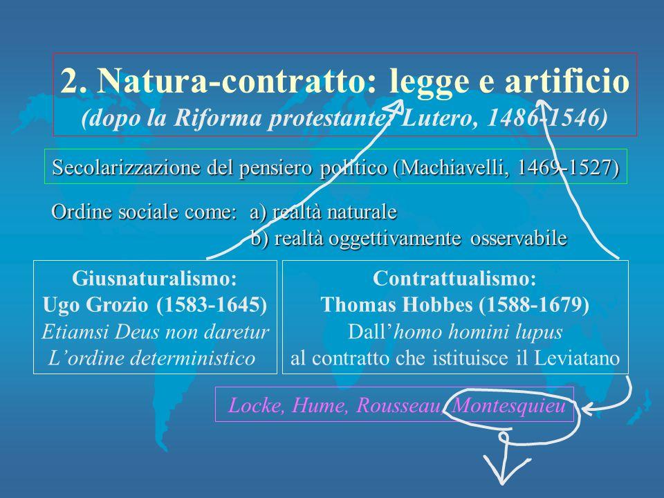 2. Natura-contratto: legge e artificio