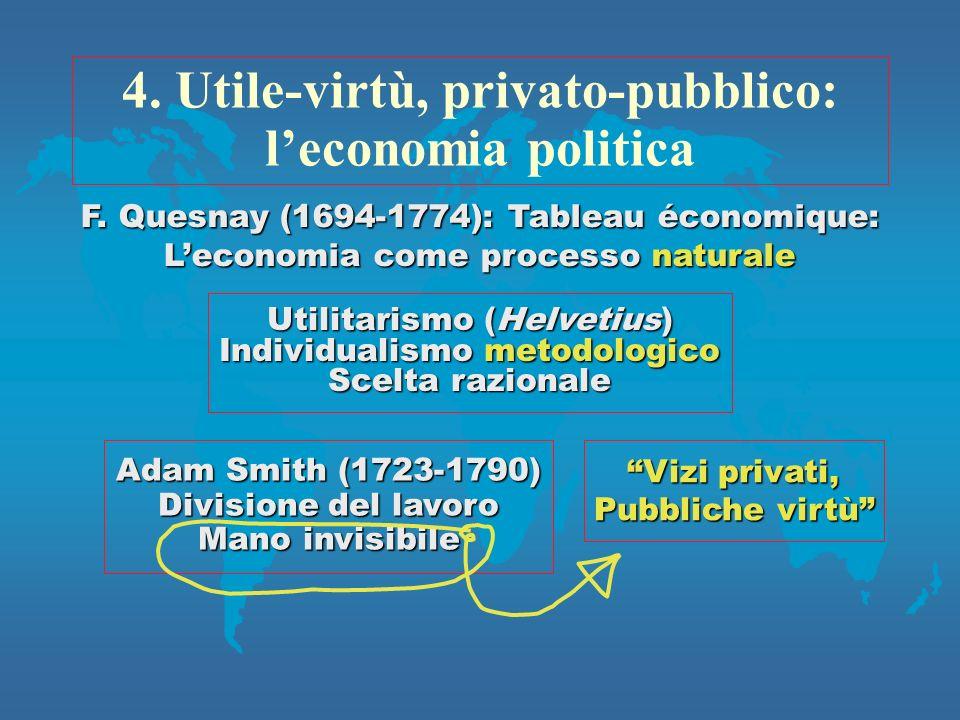 4. Utile-virtù, privato-pubblico: l'economia politica