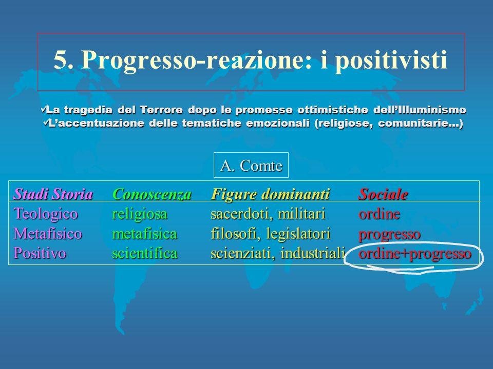 5. Progresso-reazione: i positivisti