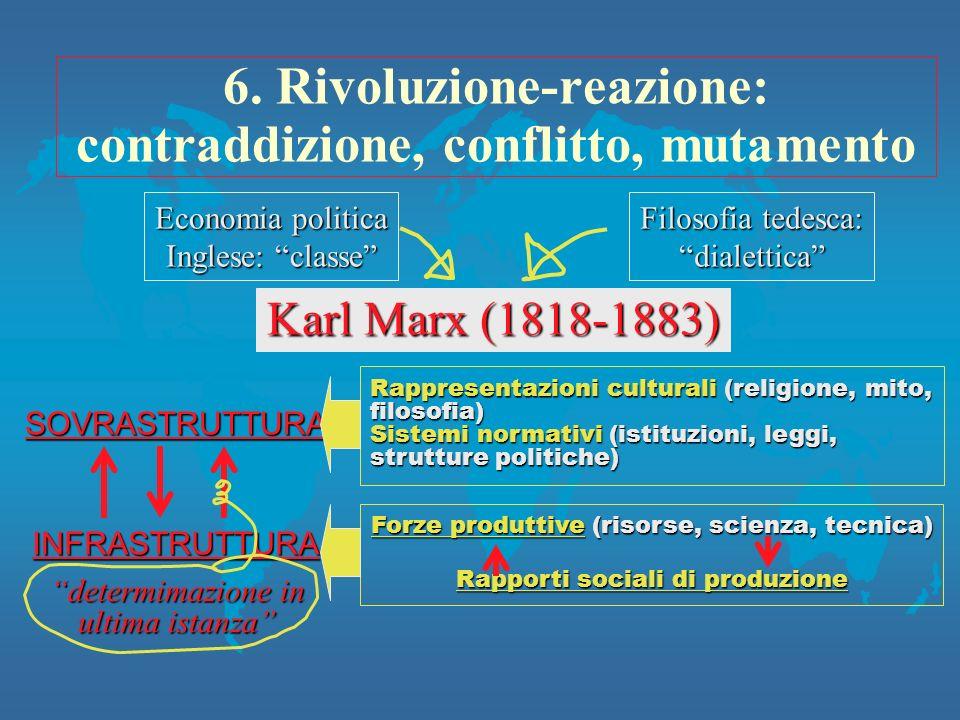 6. Rivoluzione-reazione: contraddizione, conflitto, mutamento