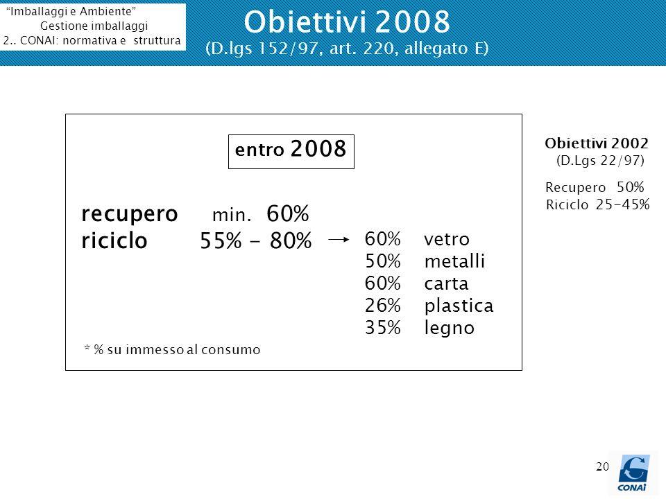 Obiettivi 2008 (D.lgs 152/97, art. 220, allegato E)
