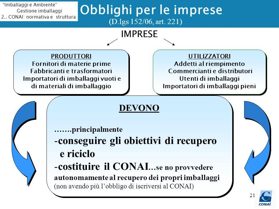 Obblighi per le imprese (D.lgs 152/06, art. 221)