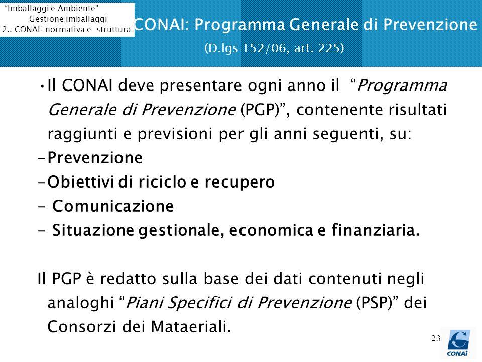CONAI: Programma Generale di Prevenzione (D.lgs 152/06, art. 225)