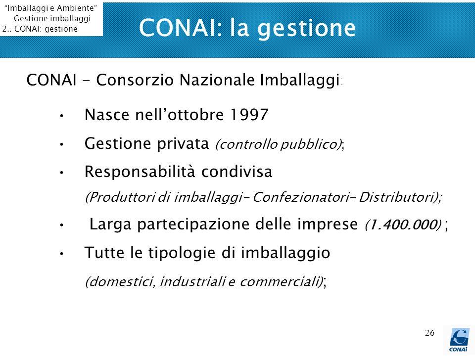 CONAI: la gestione CONAI - Consorzio Nazionale Imballaggi: