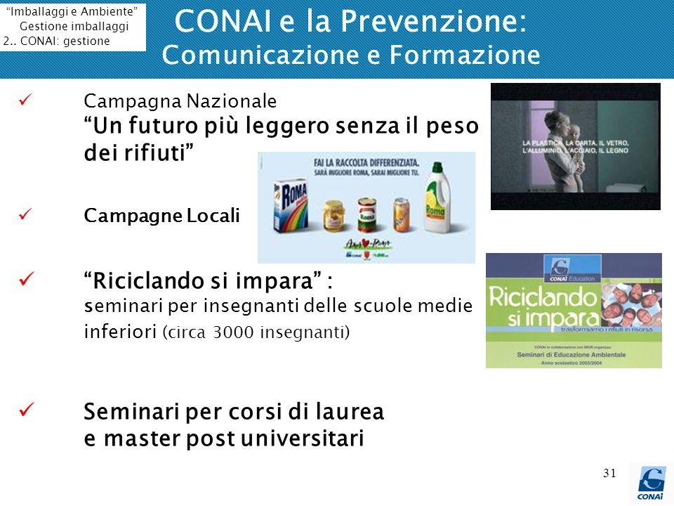 CONAI e la Prevenzione: Comunicazione e Formazione