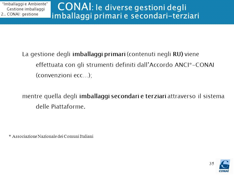 * Associazione Nazionale dei Comuni Italiani