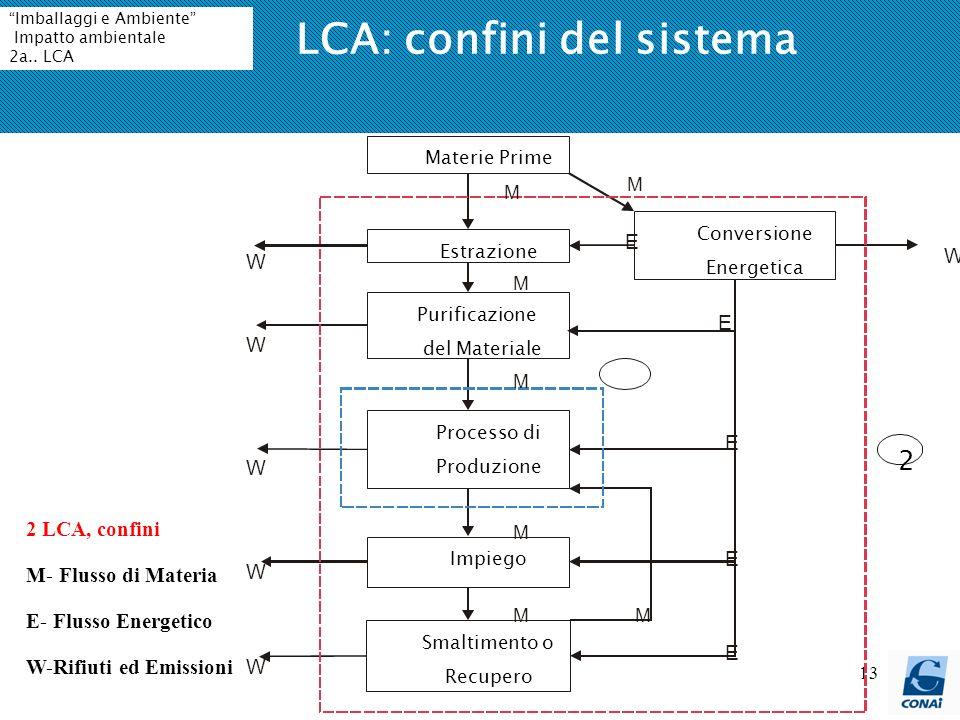 LCA: confini del sistema