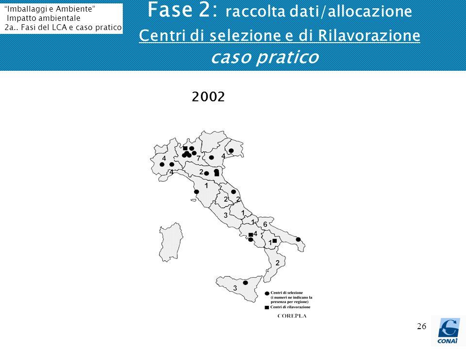 Fase 2: raccolta dati/allocazione Centri di selezione e di Rilavorazione caso pratico