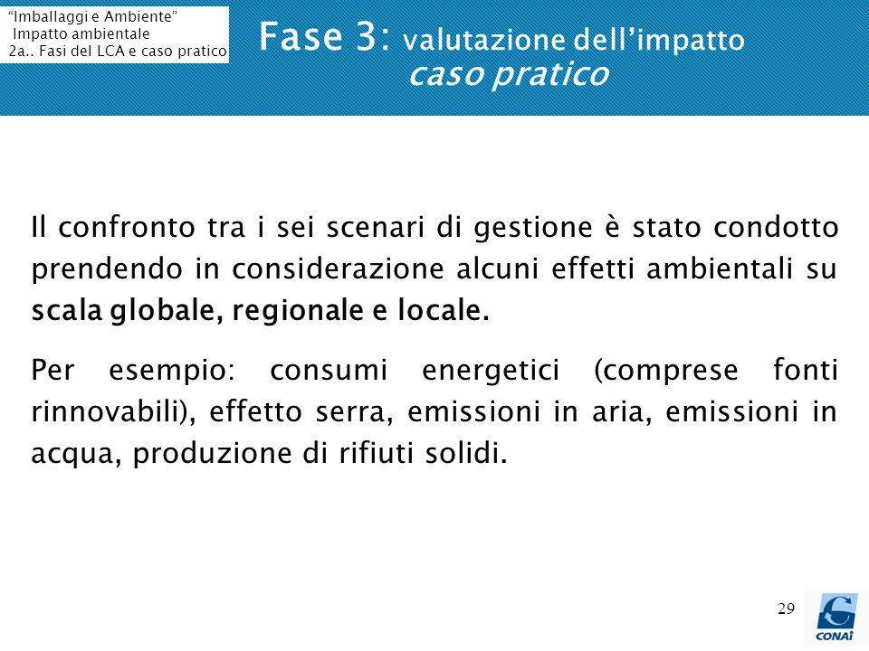 Fase 3: valutazione dell'impatto caso pratico