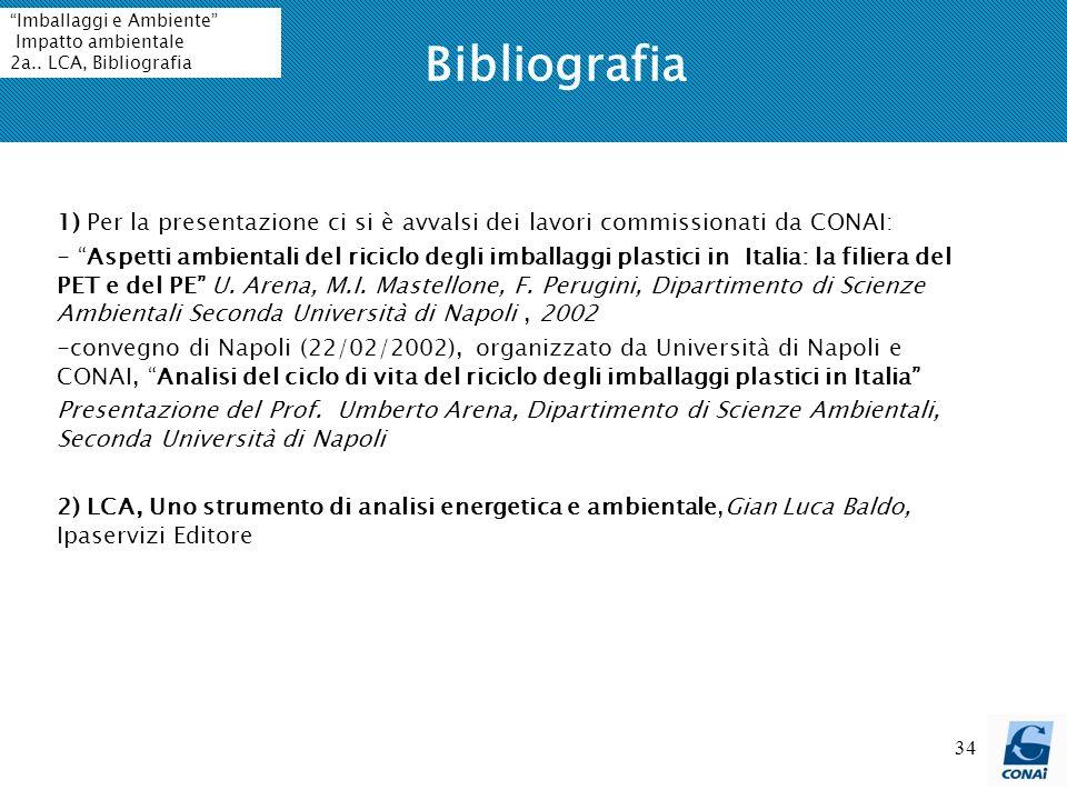 Bibliografia Imballaggi e Ambiente Impatto ambientale. 2a.. LCA, Bibliografia.