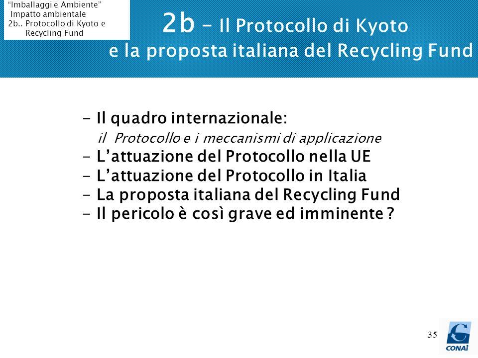 2b – Il Protocollo di Kyoto e la proposta italiana del Recycling Fund