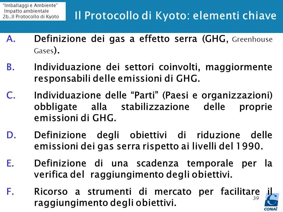 Il Protocollo di Kyoto: elementi chiave